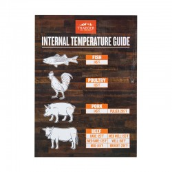 Guide des températures à...